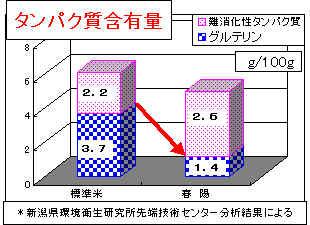 http://ricepia-iguchi.in.coocan.jp/sikenh1.jpg